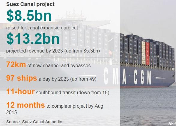 Suez_Canal_Superyachts_Africa_Yacht_Agents_Seychelles